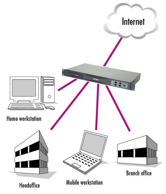 استفاده از VPN به جای MPLS موثرتر است